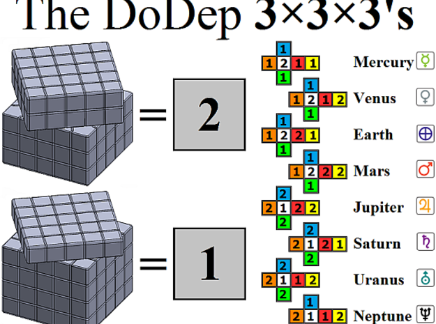 Mercury DoDep 3x3x3 3d printed The Key to the different DoDep 3x3x3 versions