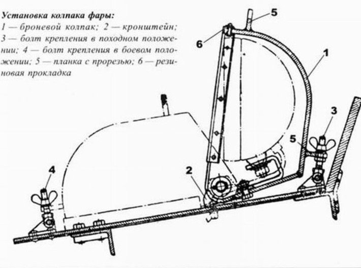Finnish Tank Headlamps 1:35 3d printed schematic