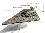 (Armada) Imperial Star Destroyer I Mod Kit