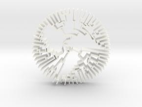 TRPV1 in White Processed Versatile Plastic