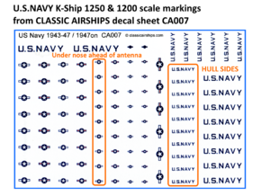 U.S.NAVY K-Ship with Mobile Mooring Mast in Smooth Fine Detail Plastic: 1:1250