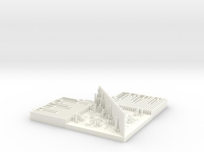 TRPV1 Structure vs Structure Heatmap 3d printed