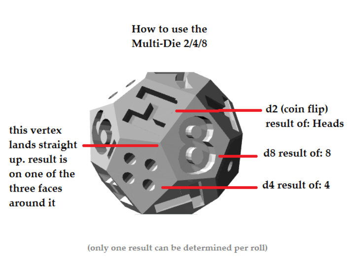 Multi-Die d2/4/8 3d printed easy to read results for d2, d4, or d8