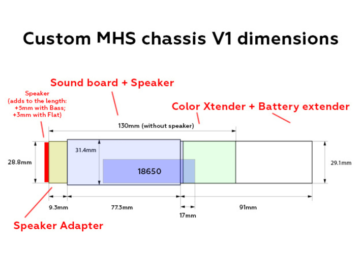 MHS Custom Chassis V1_B PART 1/2 Sound Board 3d printed