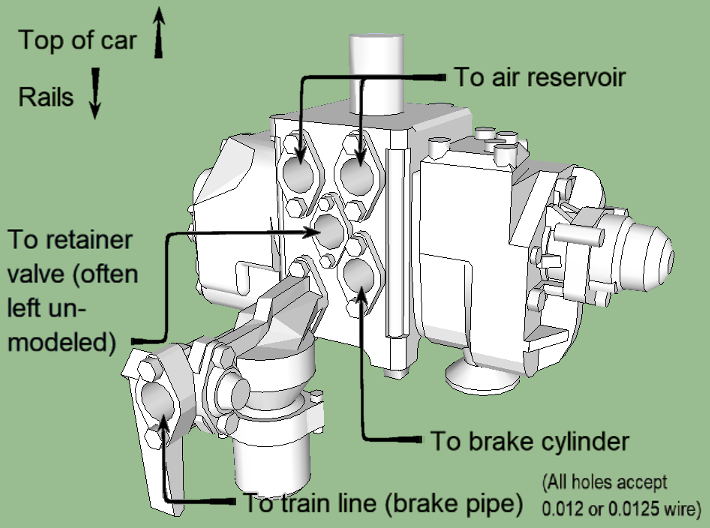 """HO AB Brake System Kit WITHOUT Regulator 3d printed This is a """"cheat sheet"""" chart for those wishing to install piping into their AB valve.  The center port is often left unused in models (including the example photos shown here) but it is included anyway for those intrepid souls wishing to try it."""