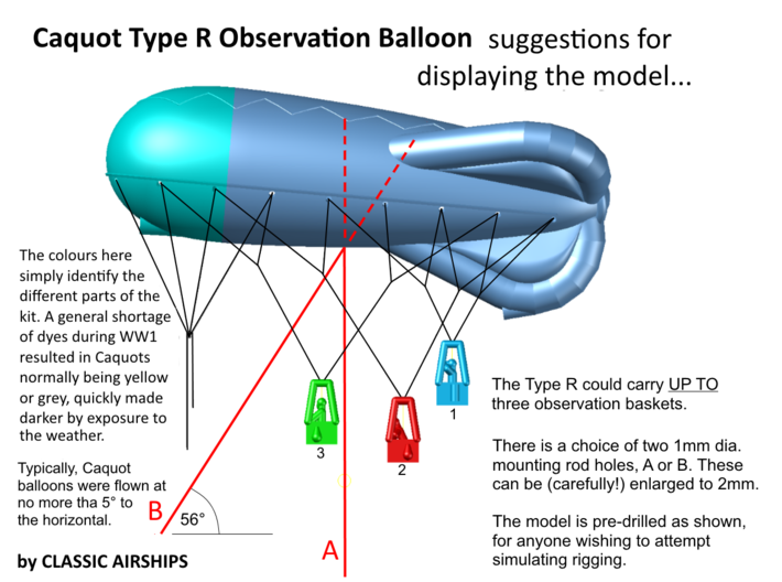 Caquot Type R Observation Balloon 3d printed
