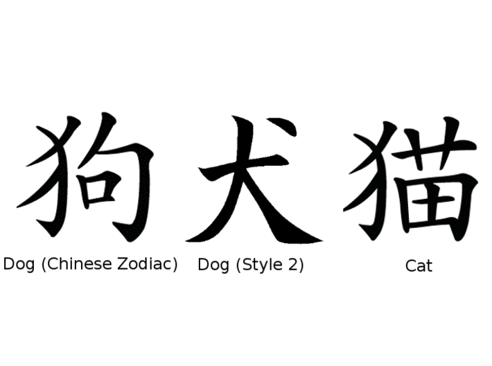 Japanese Chinese Kanji Pet Tags Zv6y59zp5 By Bluelinegecko