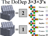 Earth DoDep 3x3x3 3d printed The Key to the different DoDep 3x3x3 versions