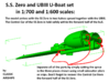 SS Zero and UBIII U-Boat set 3d printed Assembly instructions page 1 of 2